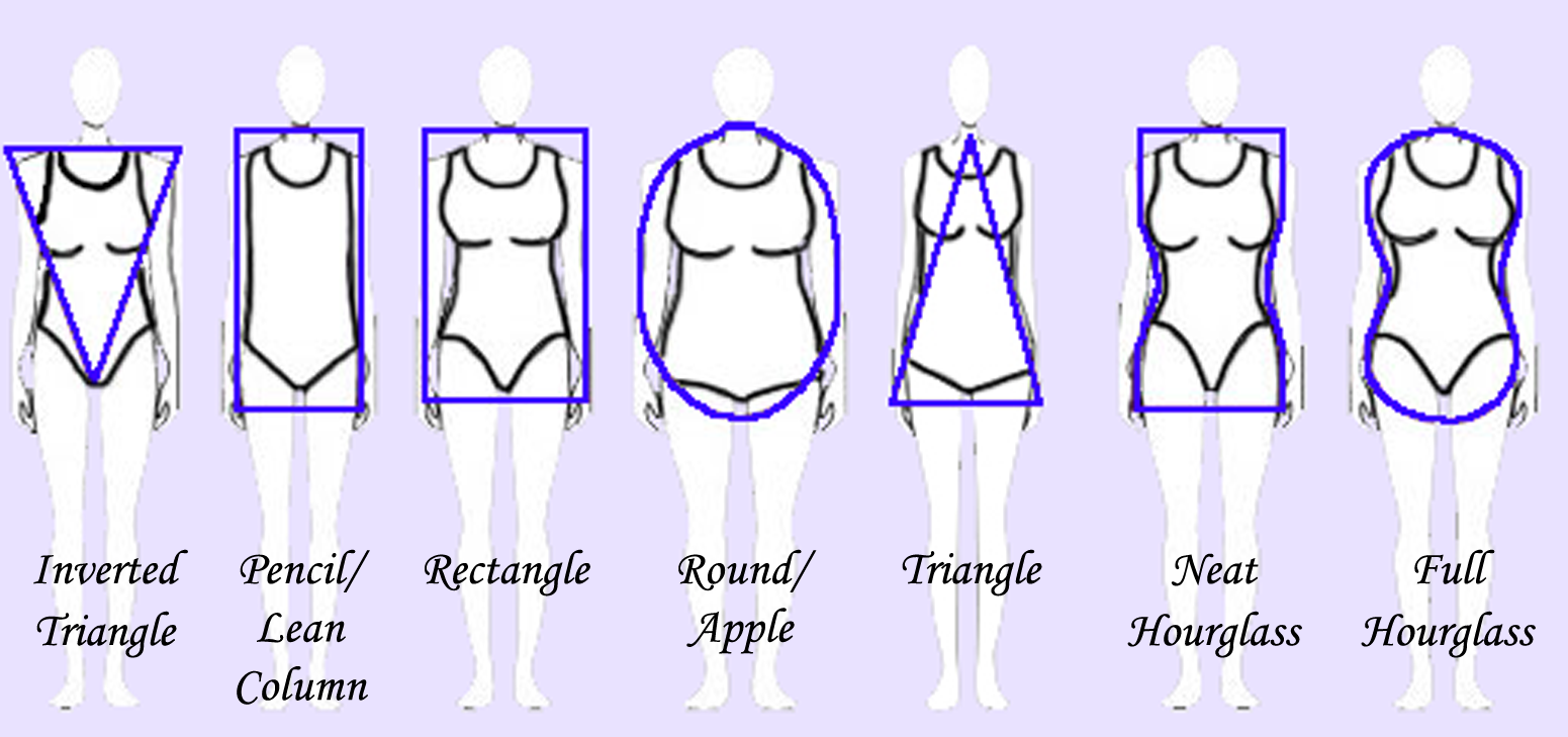Street ectomorph different dress bodycon mesomorph body types on endomorph with jacket yoga